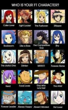 Fairy tail chart im probably the forever leader...idk