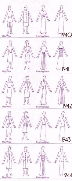 1940s Dress Silhouette - Timeline