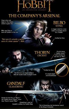 The famous weapons of The Hobbit