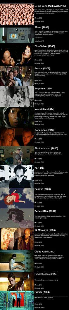 Best Mindf**k Movies Part 2 (listed) - 9GAG