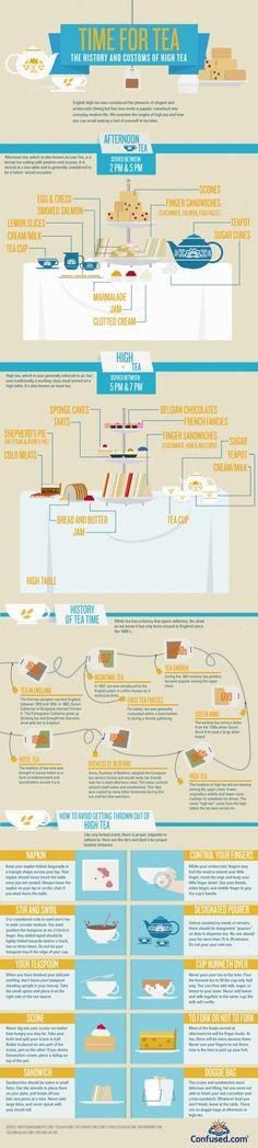 Tea Etiquette charmetiquette.com