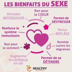 Wellness of sexual health Mental Development, French Language Lessons, Quote Citation, Forever Living Products, Anti Stress, Weight Loss Program, Positive Affirmations, Positivity, Messages