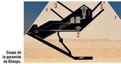 Dossiers Secrets -> Enquêtes -> Pyramides : Les Secrets Non Résolus <-