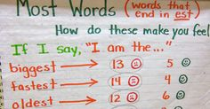 "Helping young children manage their choice of words ""I am the Biggest"" so they are not hurtful to others..."