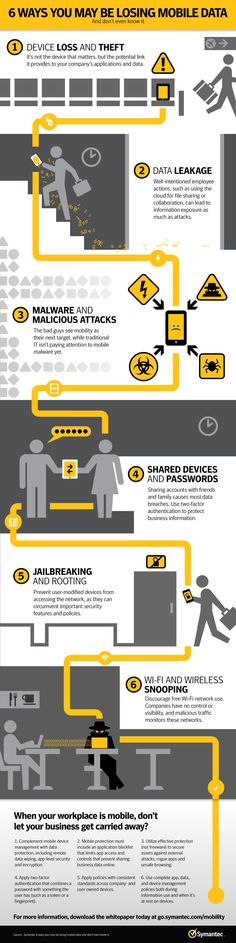 6 Ways You May Be Losing #Mobile Data And Don't Even Know It. #Symantec  Know about mobile security awareness: https://www.clickssl.com/blog/series/mobile-security