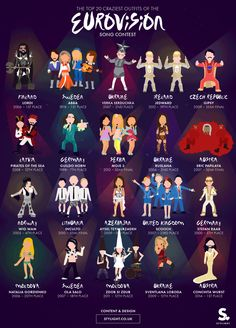 The Top 20 Craziest Outfits of the Eurovision Song Contest #infographic #Entertainment