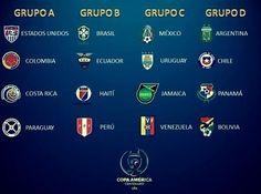 Así quedan los grupos de la Copa América Centenario. Qué os...