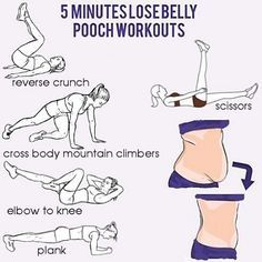 5 minutes lose belly pooch workouts This is a great workout routine which takes only 5 minutes to complete but it will torch your belly fat so that you have flat stomach. The workout targets your t…