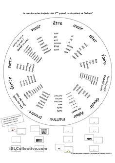 La roue des verbes du troisième groupe - au Présent de l'indicatif