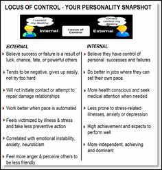 The difference between internal locus of control and internal, including control and optimism