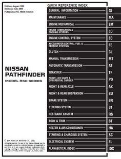 2003 nissan pathfinder service and repair manual nissan pathfinder rh pinterest com 2000 nissan xterra repair manual free 2000 nissan xterra repair manual download