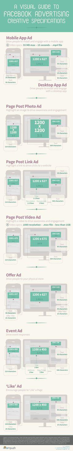 (INFOGRAFICA) Formati pubblicitari su Facebook: istruzioni per l'uso | Engage | News and views sul marketing pubblicitario