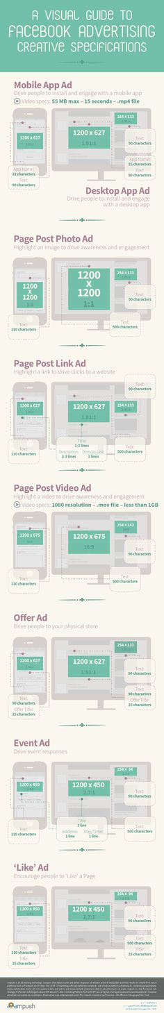 Ampush, a company specializing in social media ad technology, recently published, in infographic format, a new Visual Guide to Facebook Advertising Creative Specifications to reflect the latest adjustments to design and copy specifications from Facebook's ad simplification program. More detail here: http://joopcrijk.com/facebook-advertising-formats/ #facebookadvertising #facebookadformats
