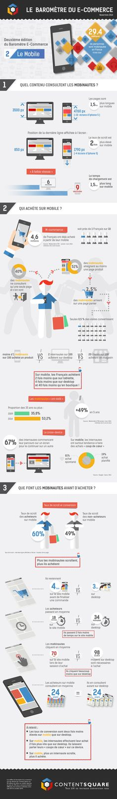 E-commerce et Mobile