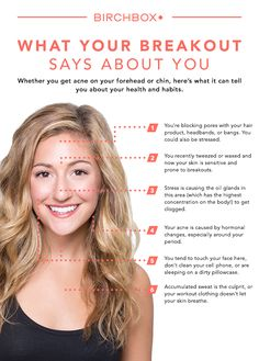 Click through to learn more about what you can do to stop these pesky breakouts!