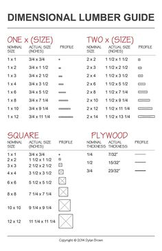 An infographic showing the nominal versus actual dimensions of common lumber sizes. Lumber Sizes, Wood Sizes, Carpentry Tools, Woodworking Tips, Wood Shop Projects, Diy Projects, Wood Lumber, A Frame House, Kreg Jig