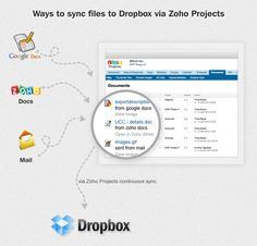 Overview Presentation Zoho Creator is an online database platform where users can build business applications or customize ready-made ones for their company. It is a multi-platform app builder that allows them to create tools.
