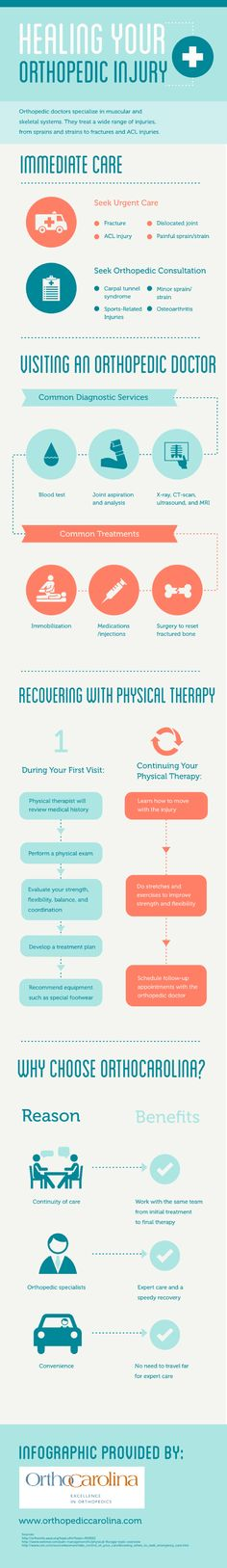 What to expect during your first #physicaltherapy session.
