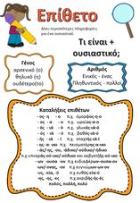 Picture Learn Greek, Greek Language, School Staff, School Decorations, Kids Corner, Special Education, Grammar, Crafts For Kids, Classroom
