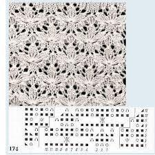 Картинки по запросу ажурные узоры спицами