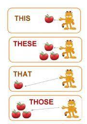 Resultado de imagem para demonstrative pronouns