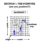 Here's an introduction to graphing in the first quadrant. Includes guided practice and five original graph art puzzles.