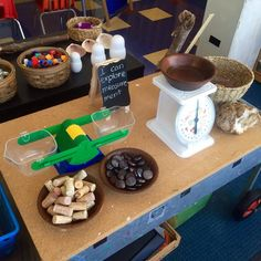 Wonders in Kindergarten: Travelling Tuesday: Inquiring Minds: Mrs. Myers' Kindergarten