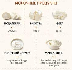 Чем можно заменить редкие молочные продукты