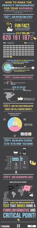 Infographic - Parody Infographic by Darren Sacks, via Behance