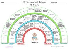 Development Rainbow
