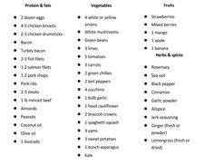 paleo_meal_plan_shopping_list