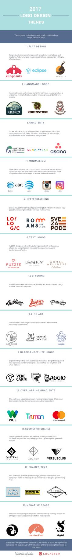 What trends will impact logo design in 2017? Learn what designers need to keep an eye out for.