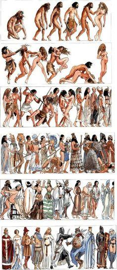 Evolução Humana por Milo Manara.