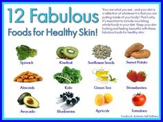 Foods for Healthy Skin :-)