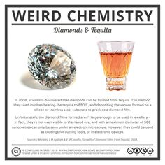 This week's ‪#‎WeirdChemistry‬: Diamonds from tequila!(Note: you can now see all the past Weird Chemistry posts on a dedicated page here: http://wp.me/P4aPLT-Xz)