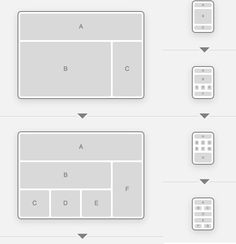 Responsive Wireframing : Designing in Browser