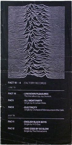 Flyer Goodness: Art of the Factory Records family - The Hacienda, Peter Saville, Joy Division, New Order Joy Division, Do Re Mi, Band Posters, Music Posters, Event Posters, Rock Posters, Factory Records, Peter Saville, Ian Curtis