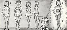 Men are always looking for a certain body type that they think is most attractive. It is different for everyone but this shouldn't effect the way you feel about yourself Comedy Jokes, Body Love, Ideal Body, Perfect Body, Perfect Woman, Funny Cartoons, Satirical Cartoons, Body Image, Caricatures