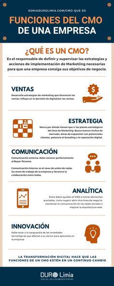 CMO: ¿qué es y cuáles son sus funciones en una empresa? vía @DuroLimia Marketing Digital, Online Marketing, Marketing Strategies