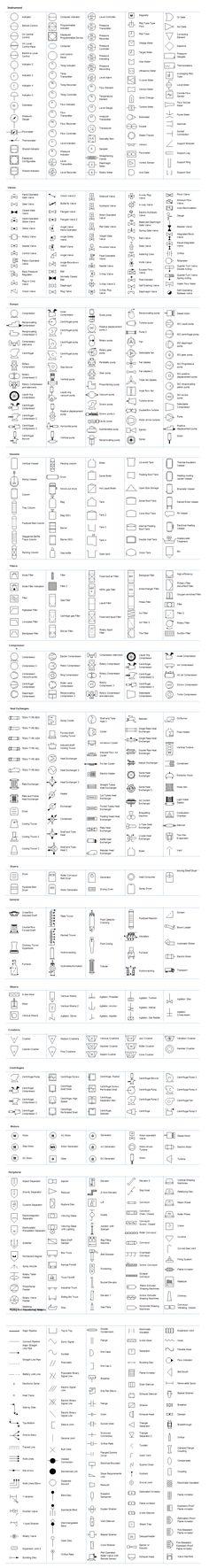 Schematic Symbols Chart | Electric Circuit Symbols: a considerably ...