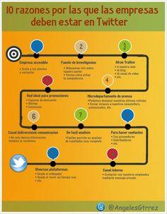 10 razones por las que las empresas debe estar en Twitter #infografia #infographic #socialmedia