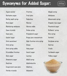 Synonyms for Sugar
