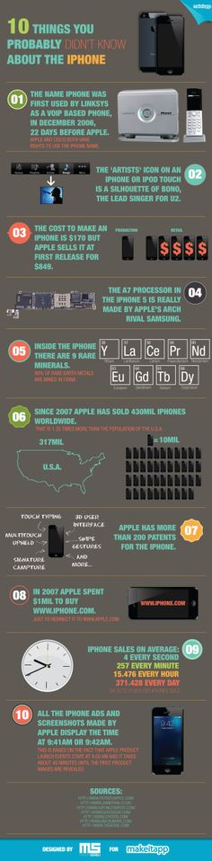 10 Thing you probably didn't know about the iphone by Maxim Serbu, via Behance