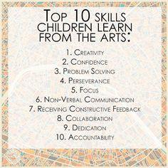 top 10 skills arts