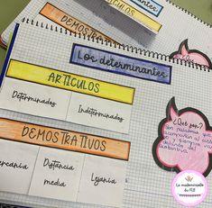 Teaching Writing, Interactive Notebooks, Study Tips, Maybelline, Homeschool, Teacher, Classroom, Lettering, Lap Books