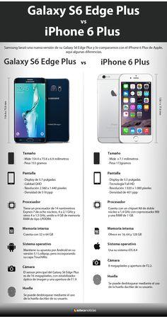 Galaxy S6 Edge Plus vs Iphone 6 Plus #infografía