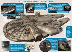 DeAgostini now offers their Millenium Falcon Model as a complete kit in the UK. Millenium Falcon, Model Hobbies, Work Lights, Kit, Geek Stuff, Star Wars, Falcon 1, View Source, News