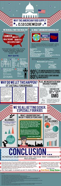 Why The American Food Supply Is So Screwed Up + Infographic | Eat Real Stay Sane