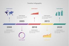 Check out Timeline Infographic by Kurokstas on Creative Market