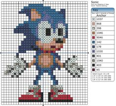 Sonic by Makibird-Stitching.deviantart.com on @deviantART
